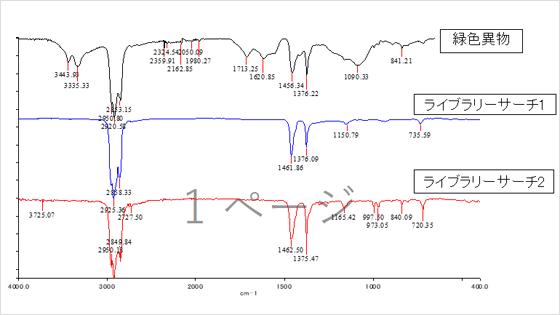 FT-IRによるスペクトル